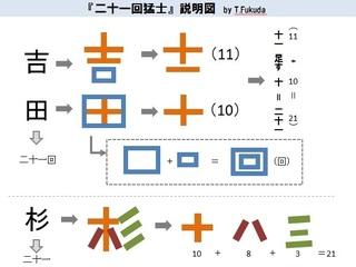 二十一回猛士の説明図.jpg
